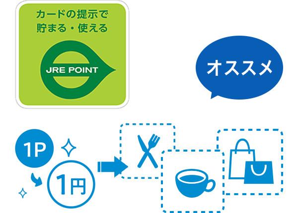 jre カード 年 会費