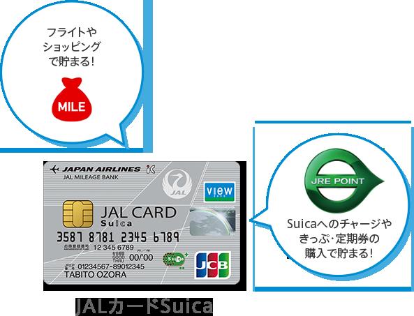 「JALカードSuica モバイルSuica」の画像検索結果