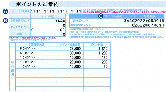 クレジット d 明細 カード