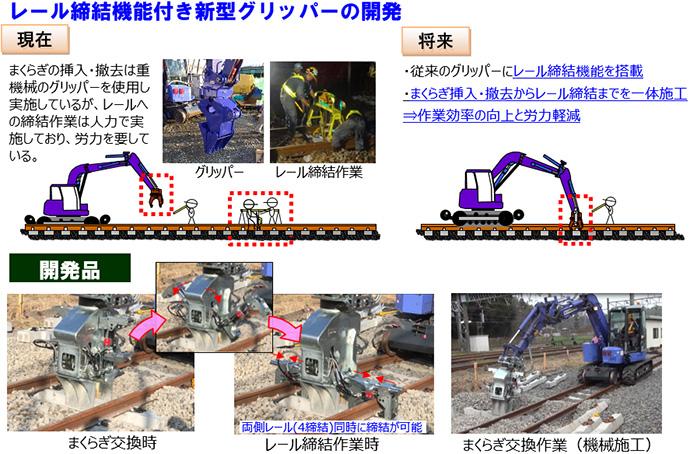 研究開発(R&D) > オペレーション&メンテナンス > 作業の機械化 ...