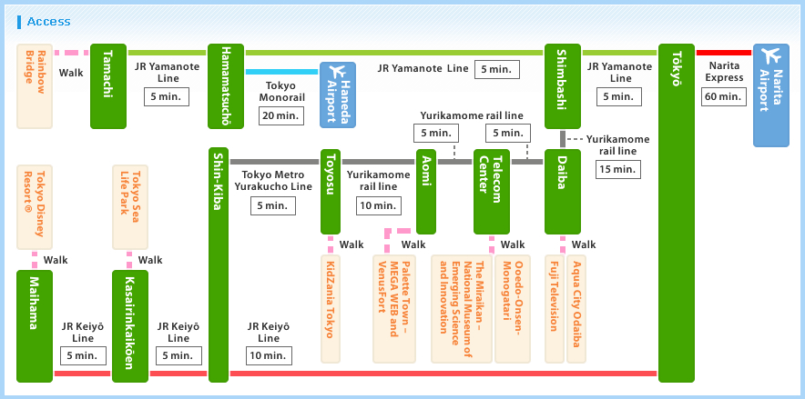 Tokyo Area Guide Tokyo Featured Destinations JREAST