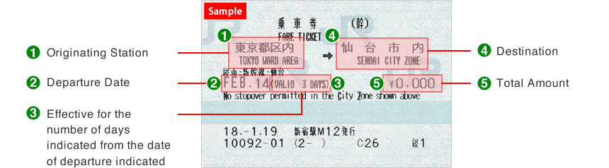 How to Read Tickets | Ticketin...