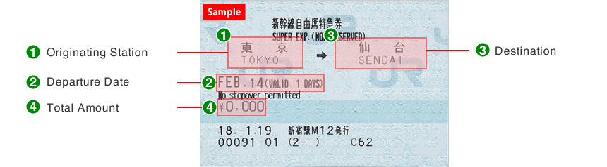 how to read tickets ticketing jr east
