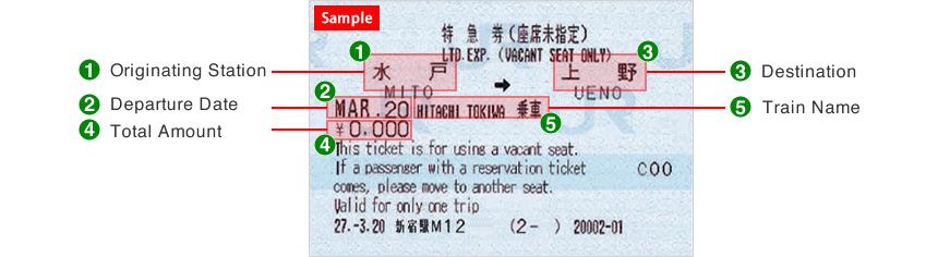 How to Read Tickets | Ticketin...