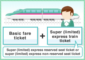 train e ticket