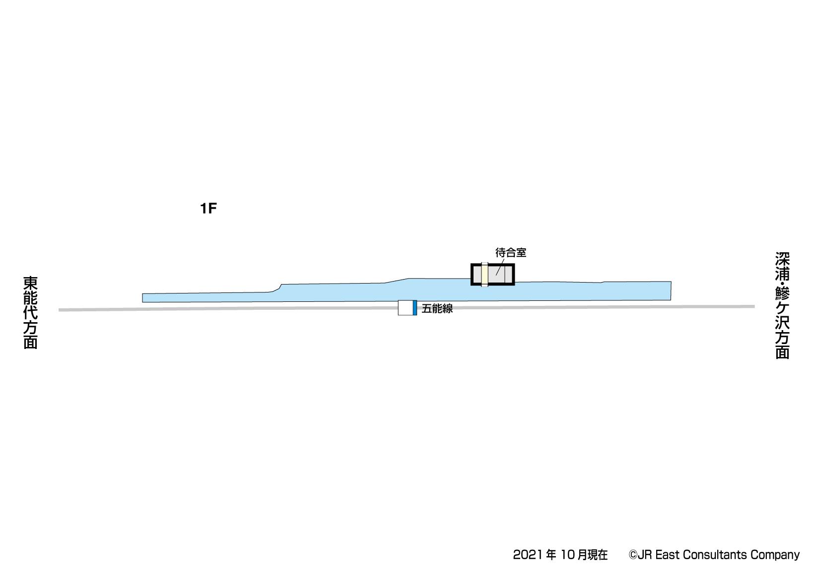 JR東日本:駅構内図(東八森駅)