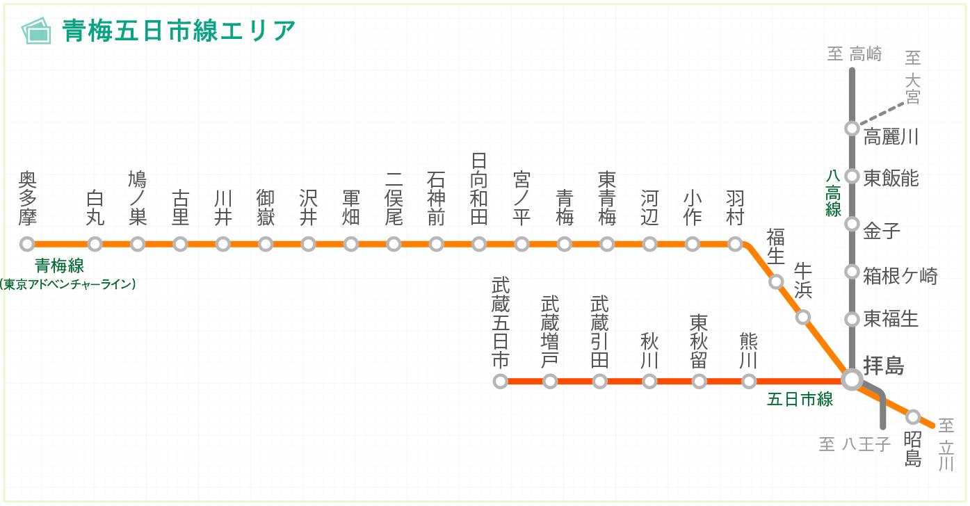 JR東日本八王子支社 沿線ギャラ...