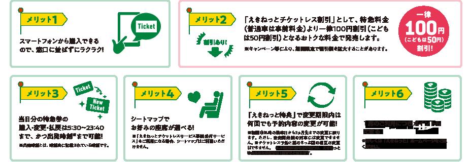 変更 えきねっと 予約 お申込み内容の変更 JRきっぷ ご利用ガイド:えきねっと(JR東日本)