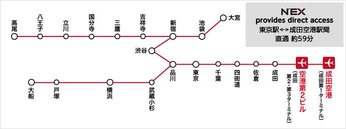 京成スカイライナーの広告がJRの成田エクスプレスに喧嘩を売る!成田エクスプレスの路線図が詐欺と話題に!!