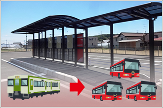 https://www.jreast.co.jp/railway/train/brt/img/system_img05.jpg