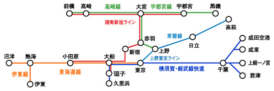 https://www.jreast.co.jp/railway/train/green/img/img_area01.jpg