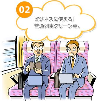 https://www.jreast.co.jp/railway/train/green/img/img_use02.jpg