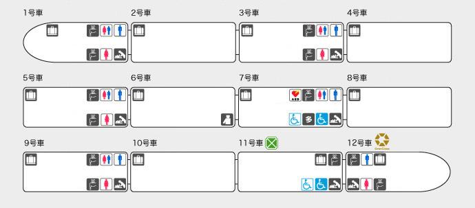 新幹線 シート マップ